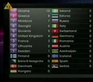 Azerbaijan - Human Rights and Eurovision 2012